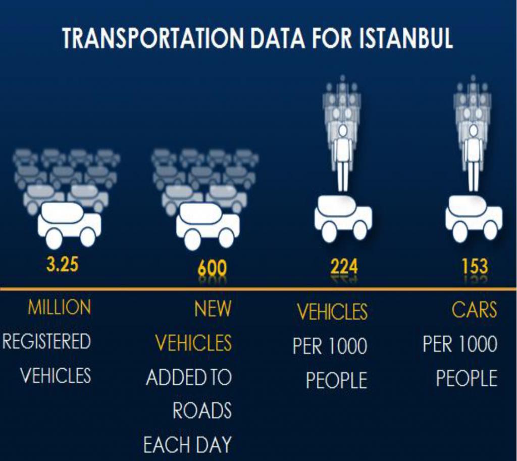 02-transport-data