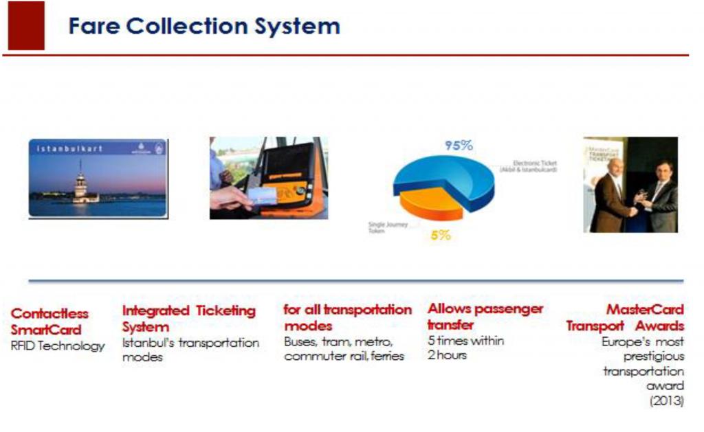 05-fare-collection
