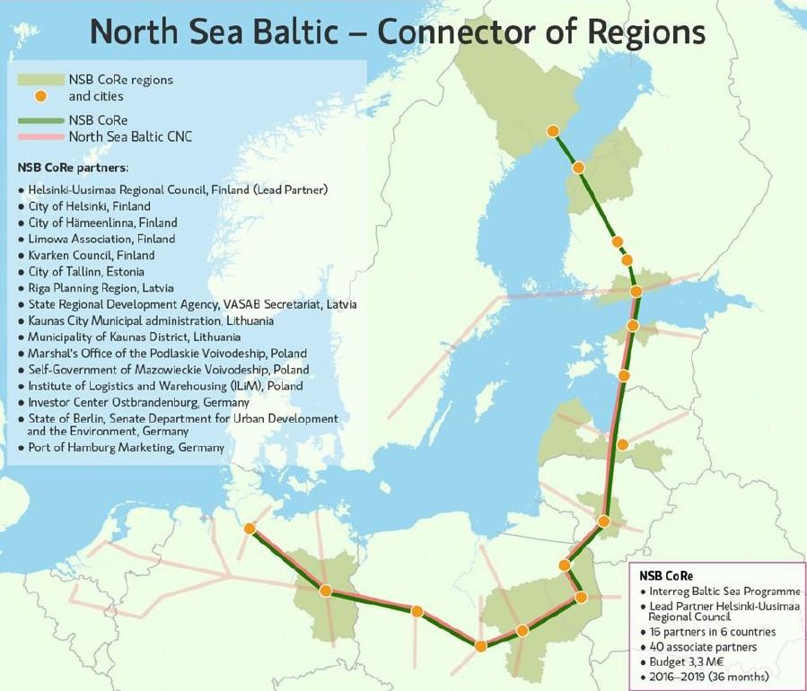 NSB Core partners- R4E Tallinn