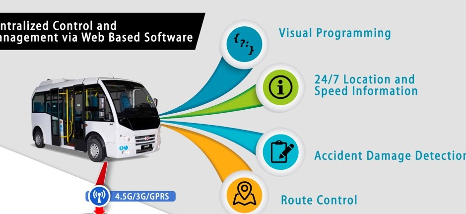 Transport Monitoring System : Smart monitoring system in public transport of istanbul